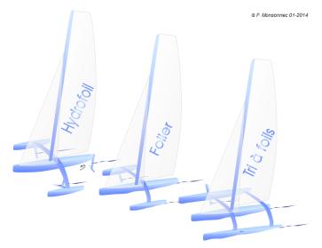 Hydrofoil – Foiler – Trimaran à foils d'appoint – F Monsonnec 01-2014