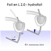 L'alphabet du foil - foils en L 2.0 Hydrofoil - F Monsonnec 08-2014